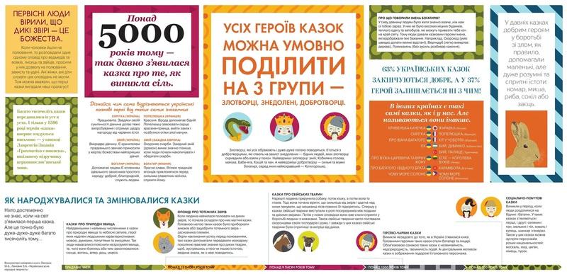 868660b-ukrainski-kazki-1-original-1